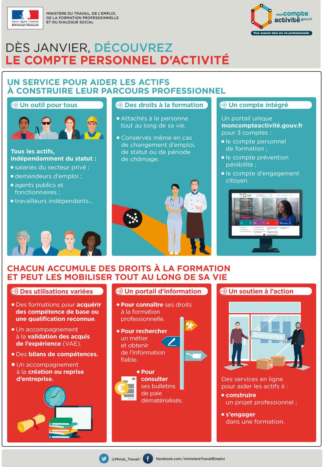 CPA Infographie 12 01 2017
