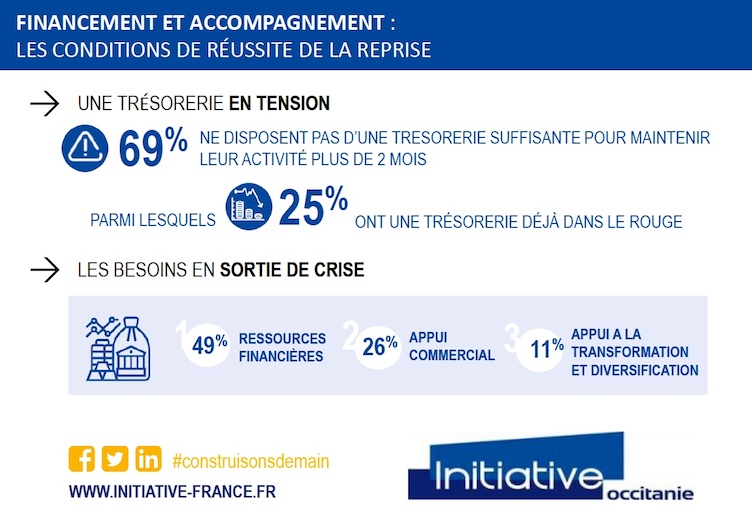 intiative france 3